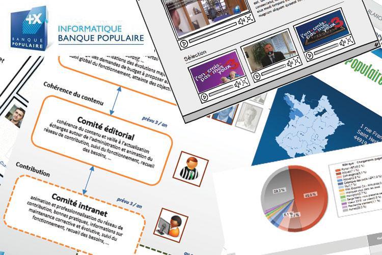 Dossiers de cadrage, indicateurs de pilotage, gouvernance, qualité du contenu...